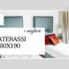 migliori materassi 80x190