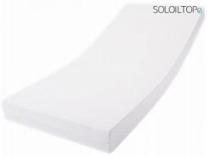 migliori materassi poliuretano espanso convenienti